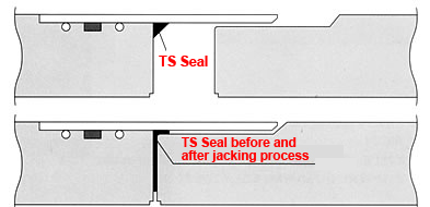 TS Seal < Elastic special rabber > / TS-Seal Co , Ltd  | Methods of